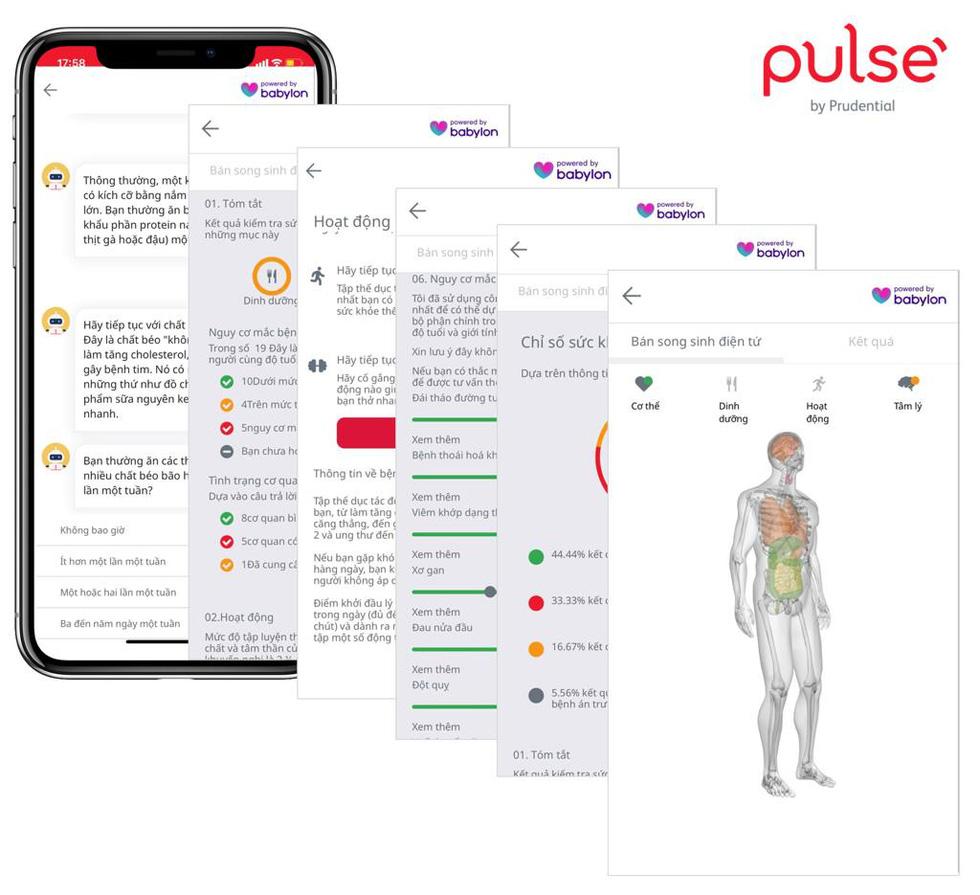 Ứng dụng Pulse: Trí tuệ nhân tạo tiết lộ điều thú vị về cơ thể mỗi người - Ảnh 2.