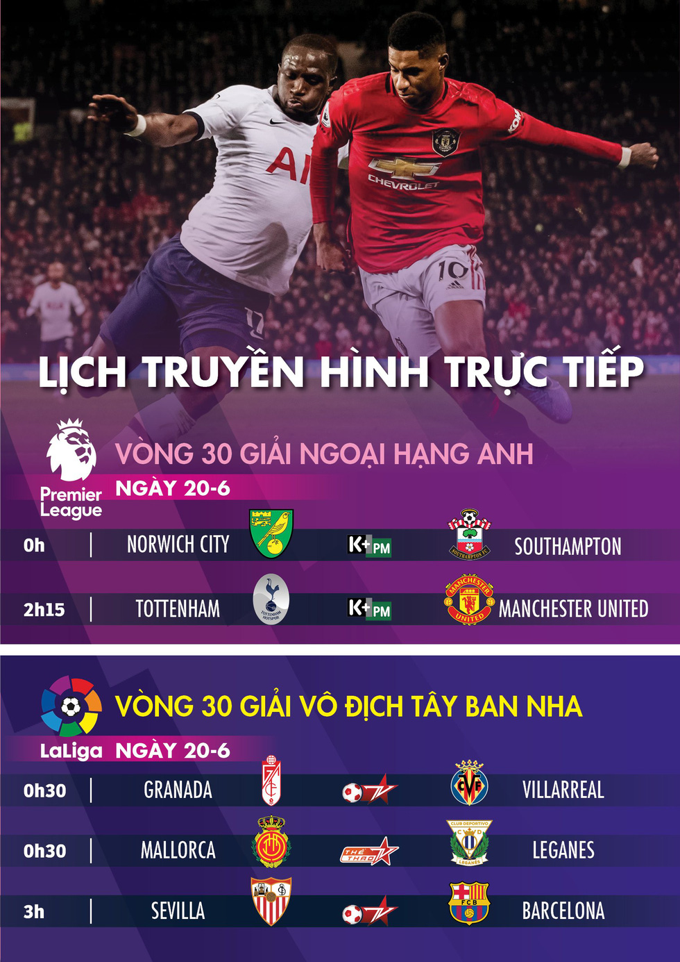 Lịch trực tiếp bóng đá châu Âu 20-6: Đại chiến Tottenham - Manchester United - Ảnh 1.