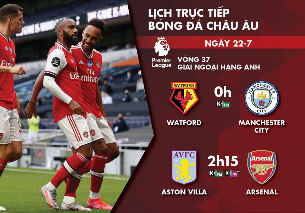 Lịch trực tiếp vòng 32 Giải ngoại hạng Anh: Arsenal, Man City ra sân - Ảnh 1.