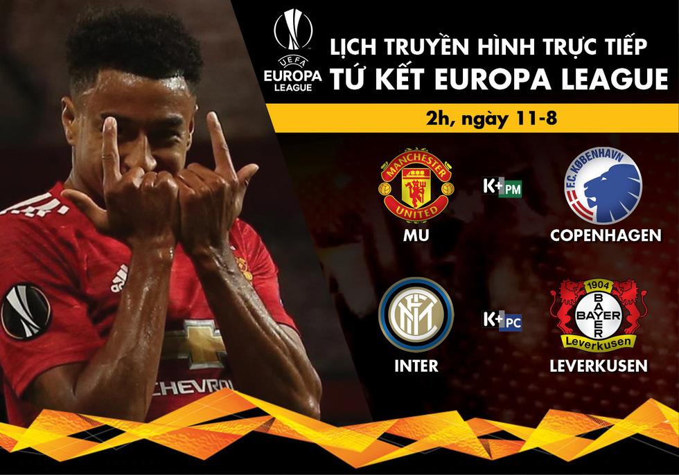Lịch trực tiếp vòng tứ kết Europa League: Man United, Inter ra sân - Ảnh 1.
