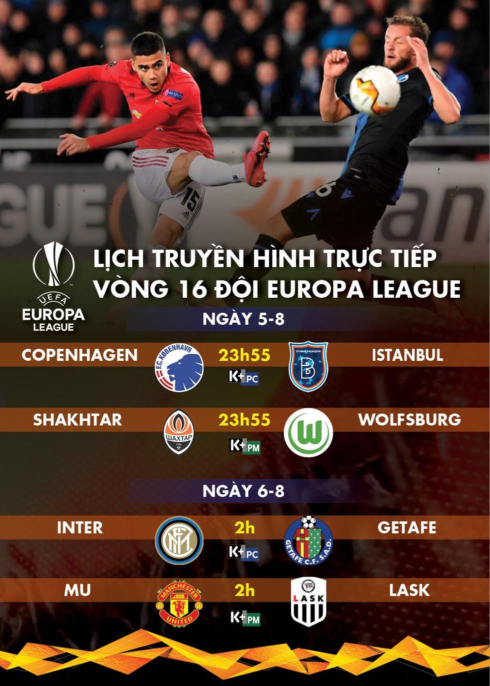 Lịch trực tiếp vòng 16 đội Europa League: Man United - LASK - Ảnh 1.