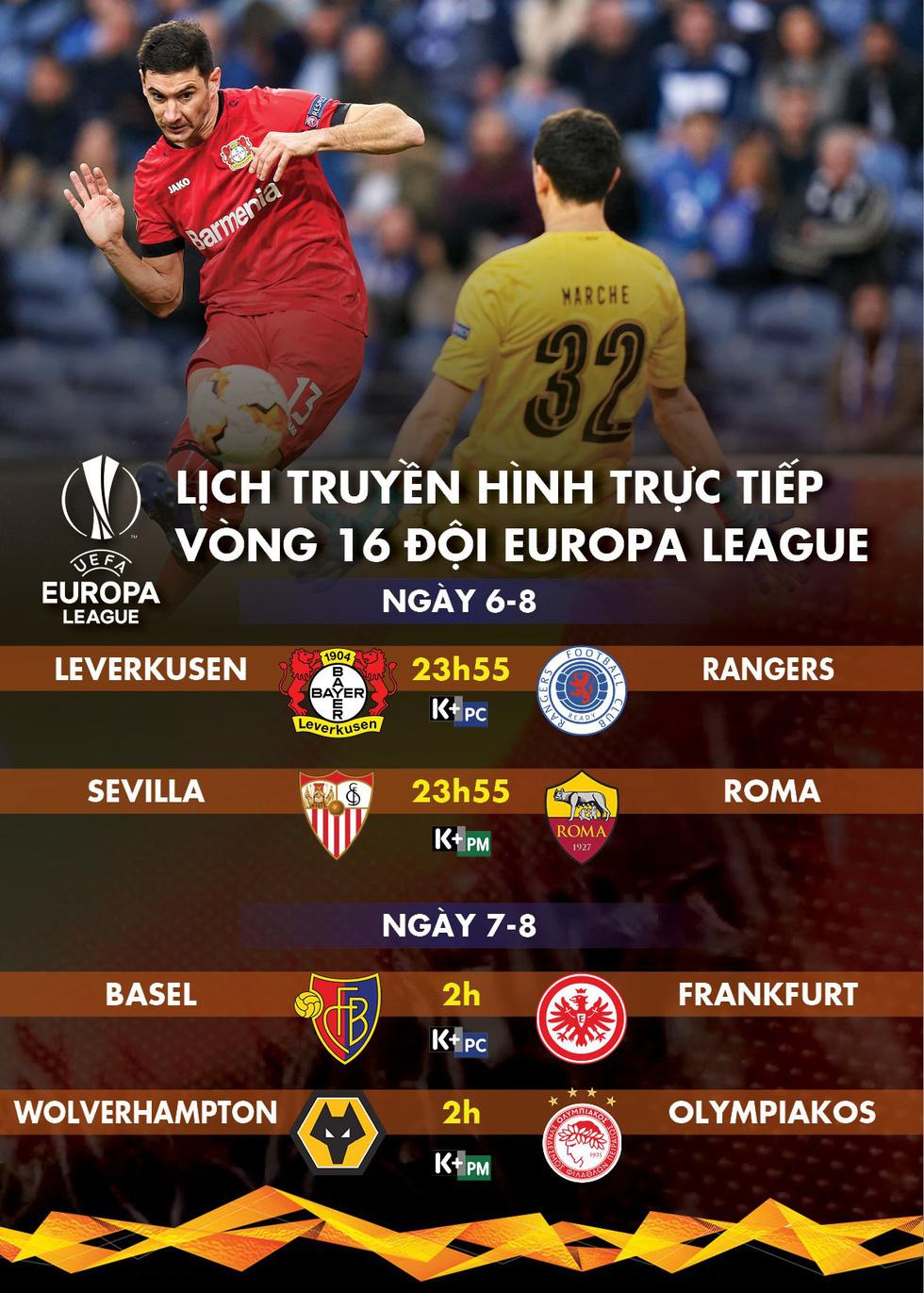 Lịch trực tiếp vòng 16 đội Europa League: Nhiều cuộc tranh tài nảy lửa - Ảnh 1.