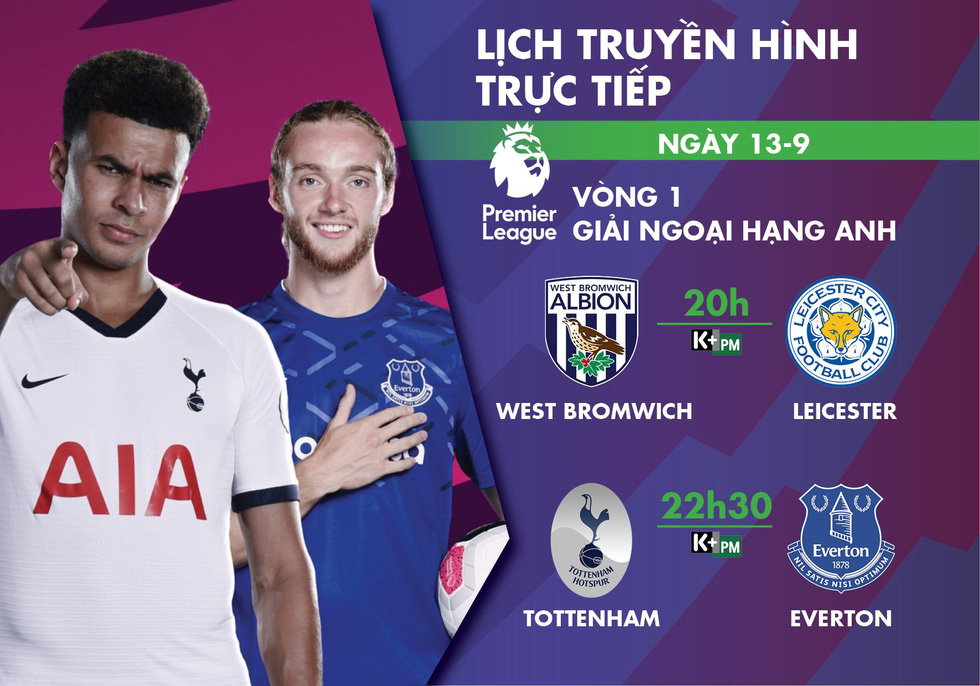 Lịch trực tiếp Premier League hôm nay: Tottenham - Everton - Ảnh 1.