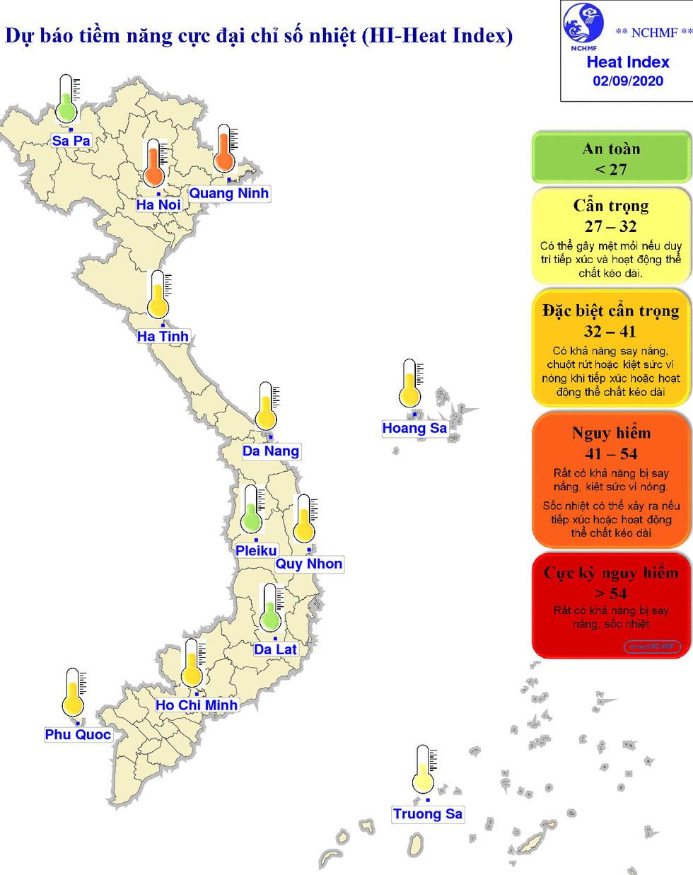 Bắc Bộ, Bắc Trung Bộ nắng nóng kéo dài đến 5-9, chỉ số tia UV ở mức có hại - Ảnh 3.