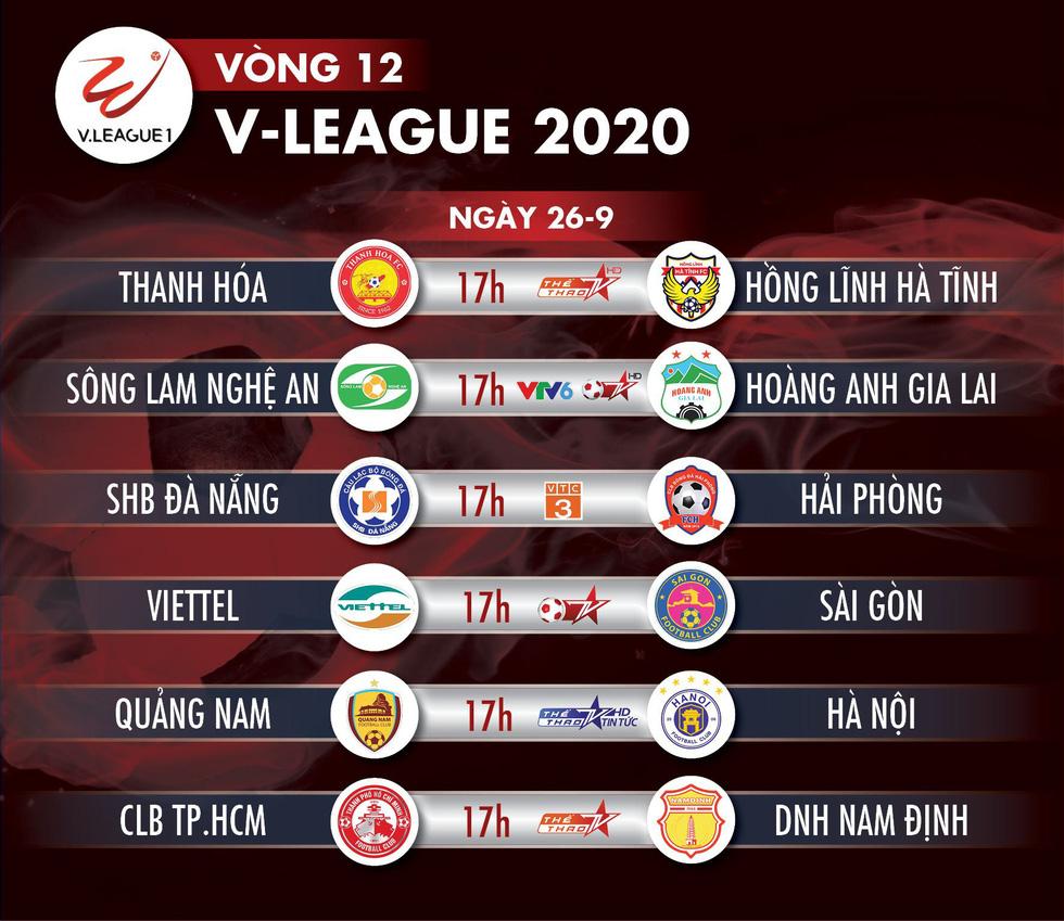 Lịch trực tiếp vòng 12 V-League 2020: Nhiều trận cầu hấp dẫn - Ảnh 1.