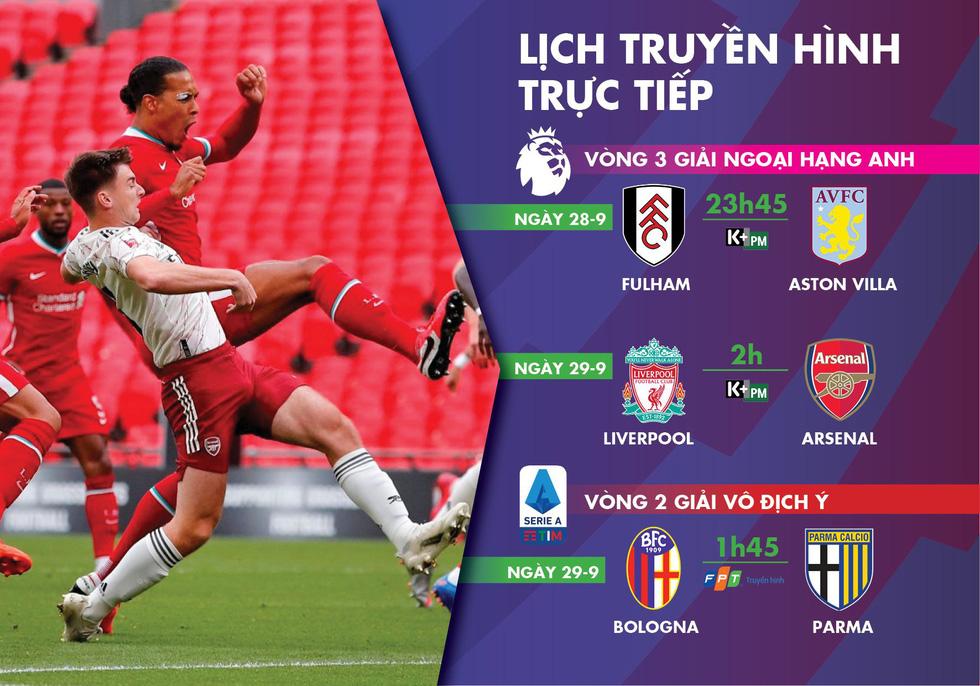 Lịch trực tiếp bóng đá châu Âu: Liverpool - Arsenal - Ảnh 1.