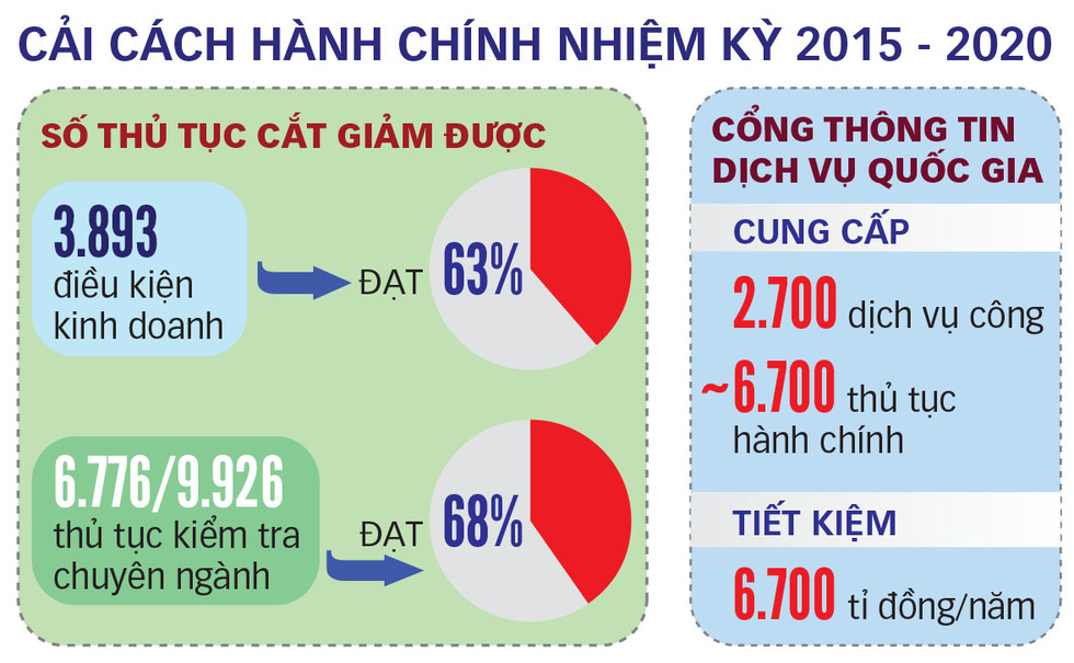Bộ trưởng Mai Tiến Dũng nói về thương hiệu quốc gia Việt Nam và hậu trường chống dịch khác WHO - Ảnh 4.