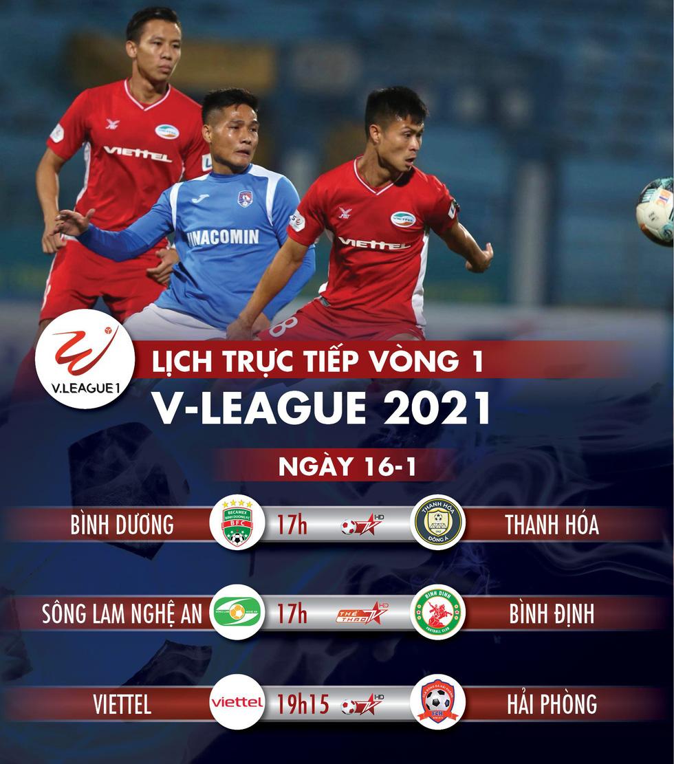Lịch trực tiếp vòng 1 V-League 2021: Bình Dương - Thanh Hóa - Ảnh 1.