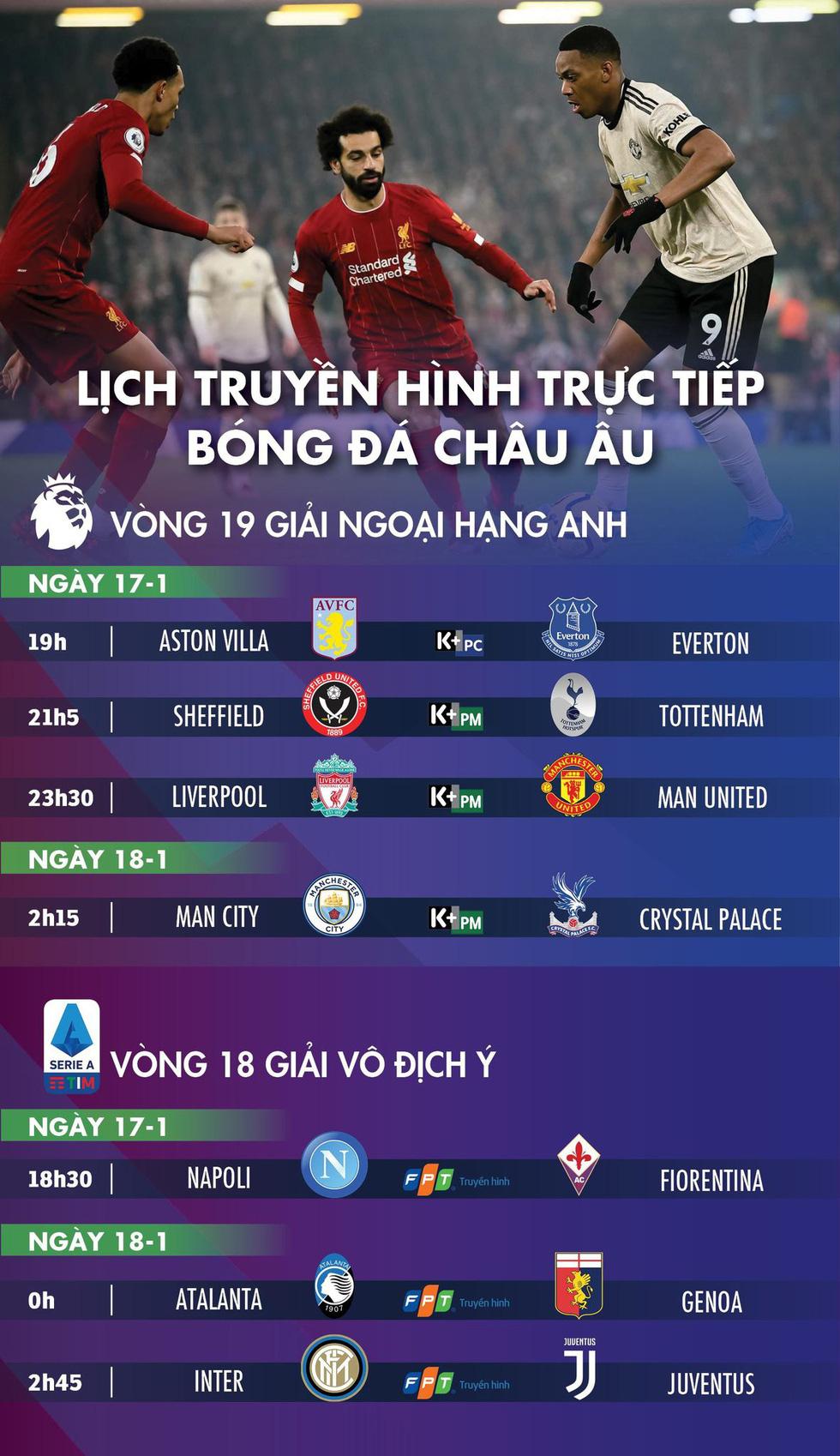 Lịch trực tiếp bóng đá châu Âu 17-1: Liverpool - Man United - Ảnh 1.