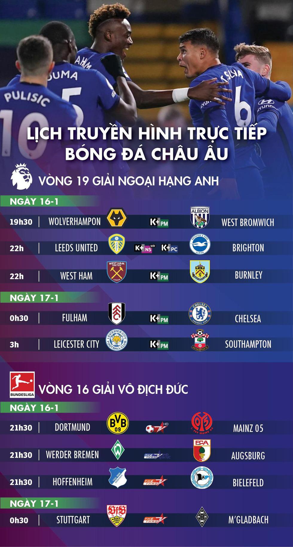Lịch trực tiếp bóng đá châu Âu ngày 16-1: Chelsea, Leicester ra sân - Ảnh 1.