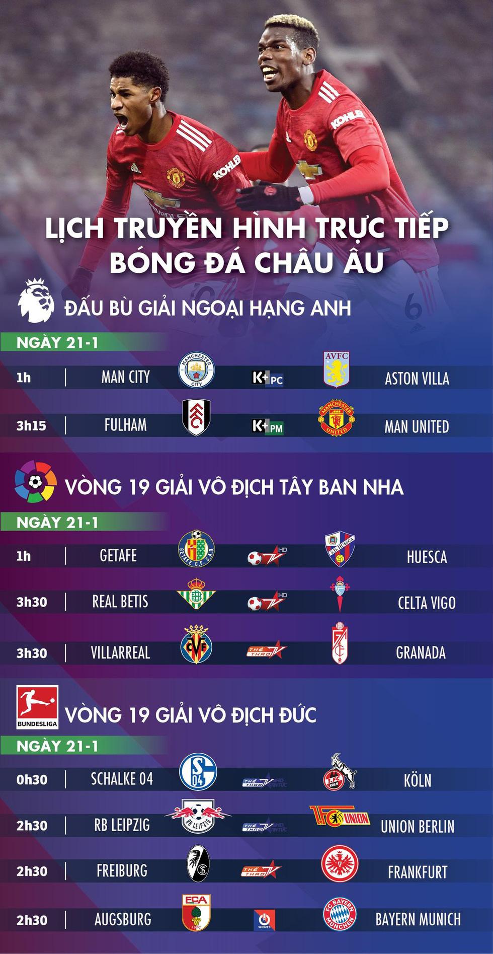 Lịch trực tiếp bóng đá châu Âu 21-1: Man City và Man United ra sân - Ảnh 1.