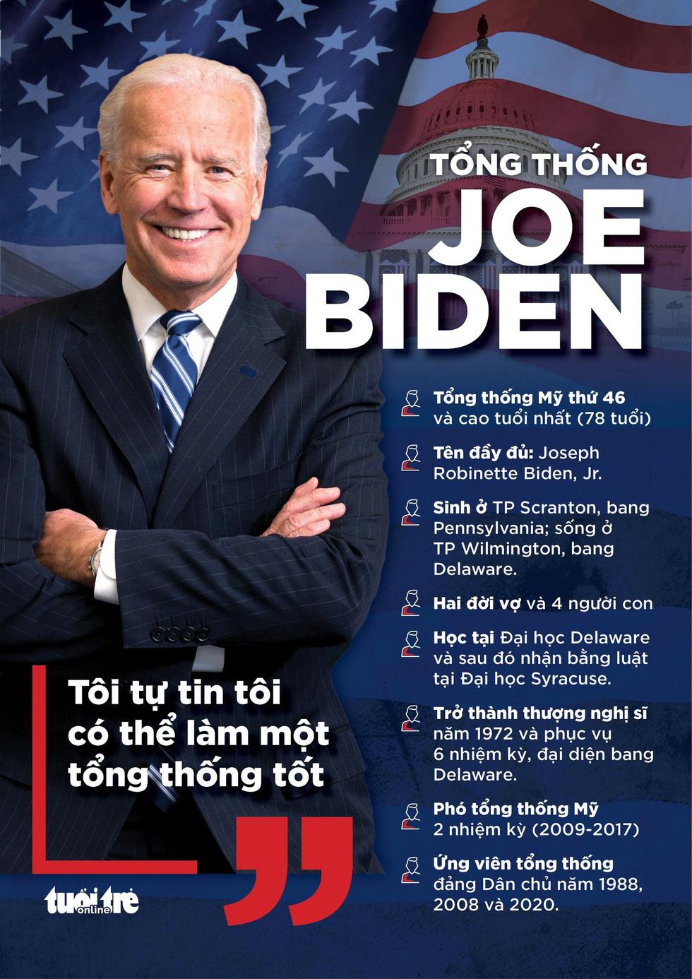 Trở thành Tổng thống Mỹ thứ 46, ông Biden hứa gì trong 100 ngày đầu? - Ảnh 1.