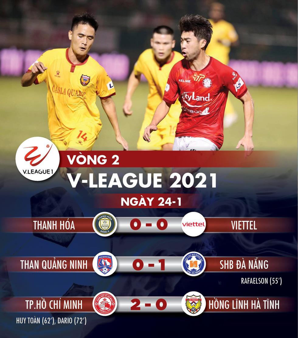 Kết quả, bảng xếp hạng V-League 2021: Hà Nội, Hà Tĩnh toàn thua, Đà Nẵng toàn thắng - Ảnh 1.