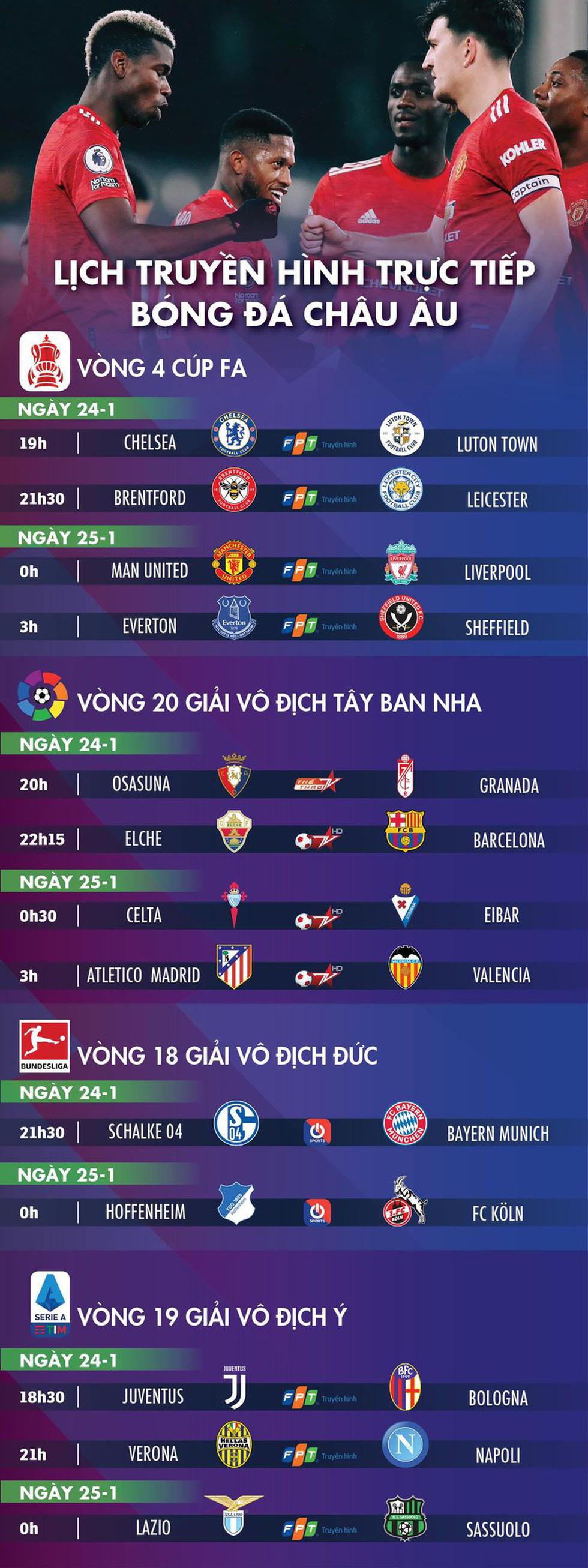 Lịch bóng đá châu Âu 24-1: Man United lại gặp Liverpool - Ảnh 1.