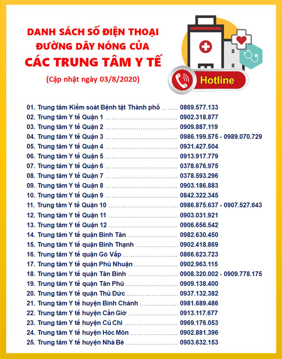 TP.HCM THÔNG BÁO KHẨN: Những người đi chuyến bay VN213 ngày 28-1 liên lạc ngay y tế - Ảnh 2.