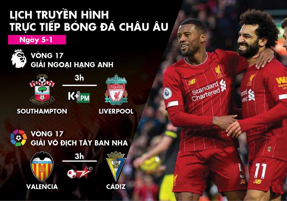 Lịch trực tiếp bóng đá châu Âu 5-1: Liverpool ra sân - Ảnh 1.