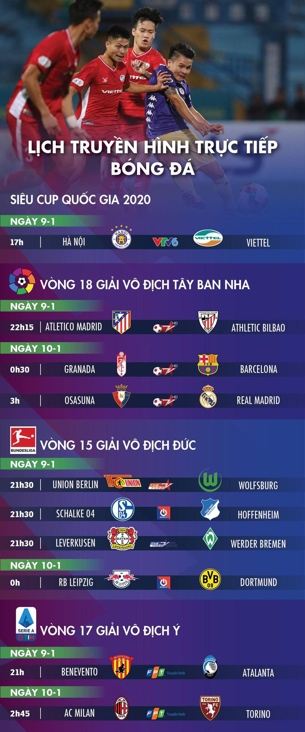 Lịch trực tiếp bóng đá ngày 9-1: CLB Hà Nội - Viettel, nhiều đại gia ra sân - Ảnh 1.