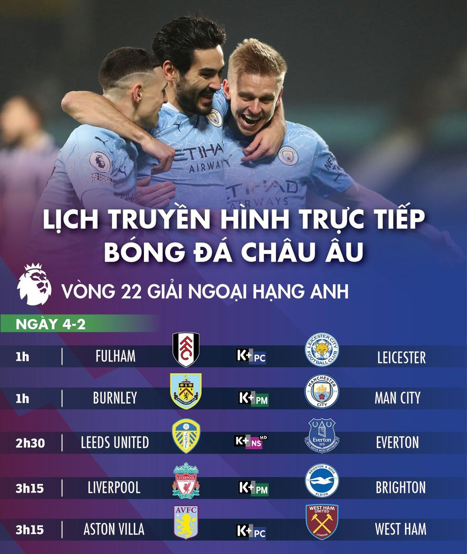 Lịch trực tiếp bóng đá châu Âu 4-2: Man City, Liverpool thi đấu - Ảnh 1.