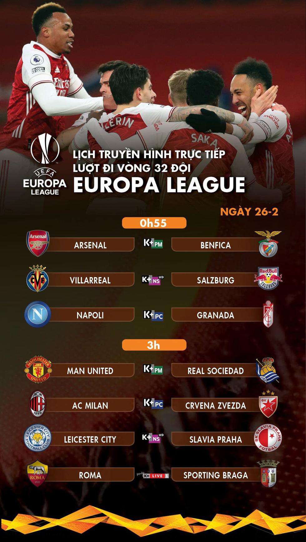 Lịch trực tiếp lượt về vòng 32 đội Europa League: Chờ Man United, Arsenal, Leicester đi tiếp - Ảnh 1.
