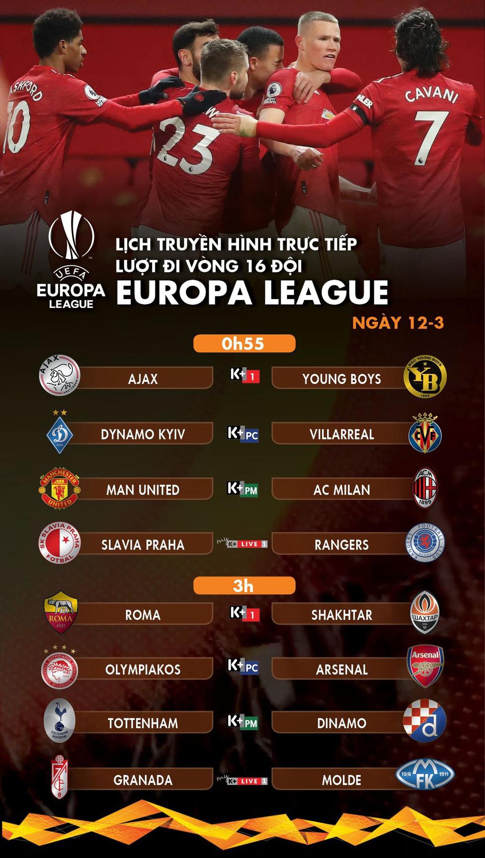 Lịch trực tiếp Eurropa League: Tâm điểm Man United - AC Milan - Ảnh 1.