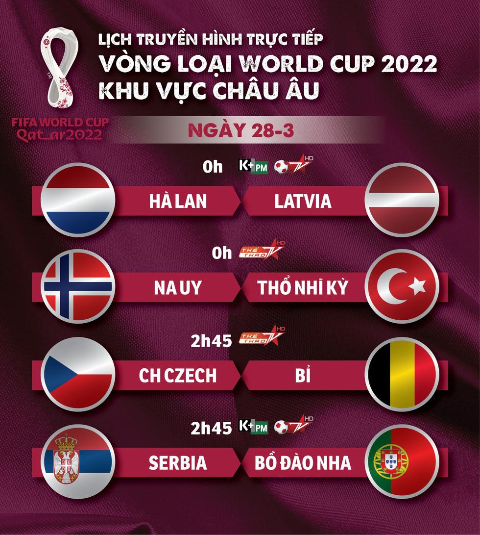 Lịch trực tiếp vòng loại World Cup 2022 châu Âu: Hà Lan, Bỉ, Bồ Đào Nha thi đấu - Ảnh 1.