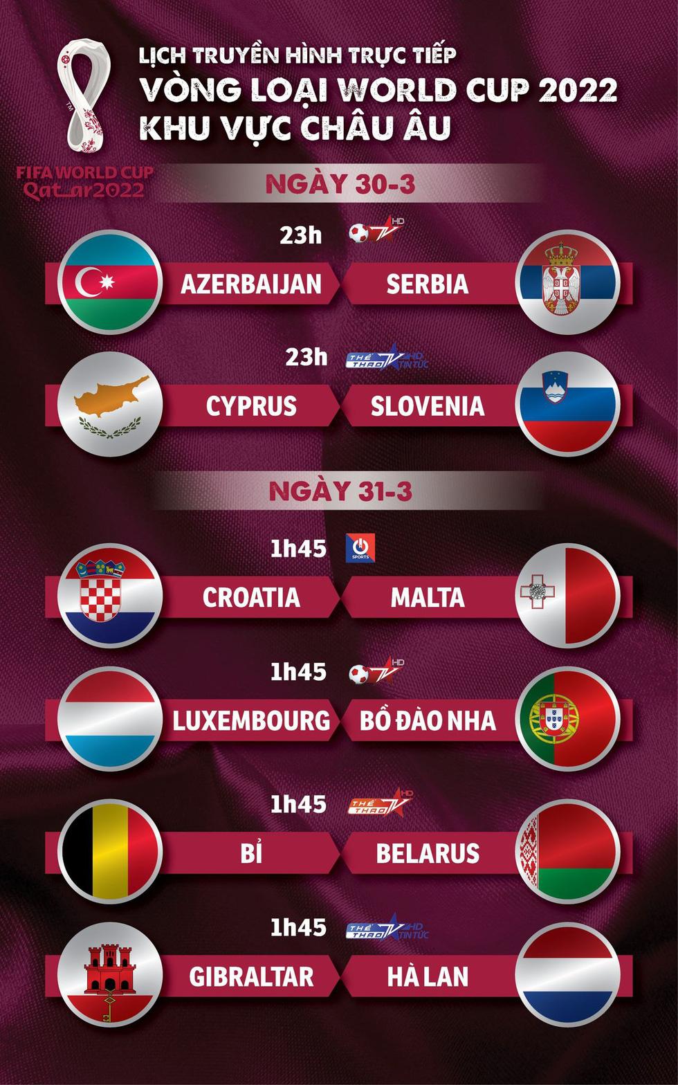 Lịch trực tiếp vòng loại World Cup 2022 châu Âu: Bồ Đào Nha, Bỉ, Hà Lan thi đấu - Ảnh 1.