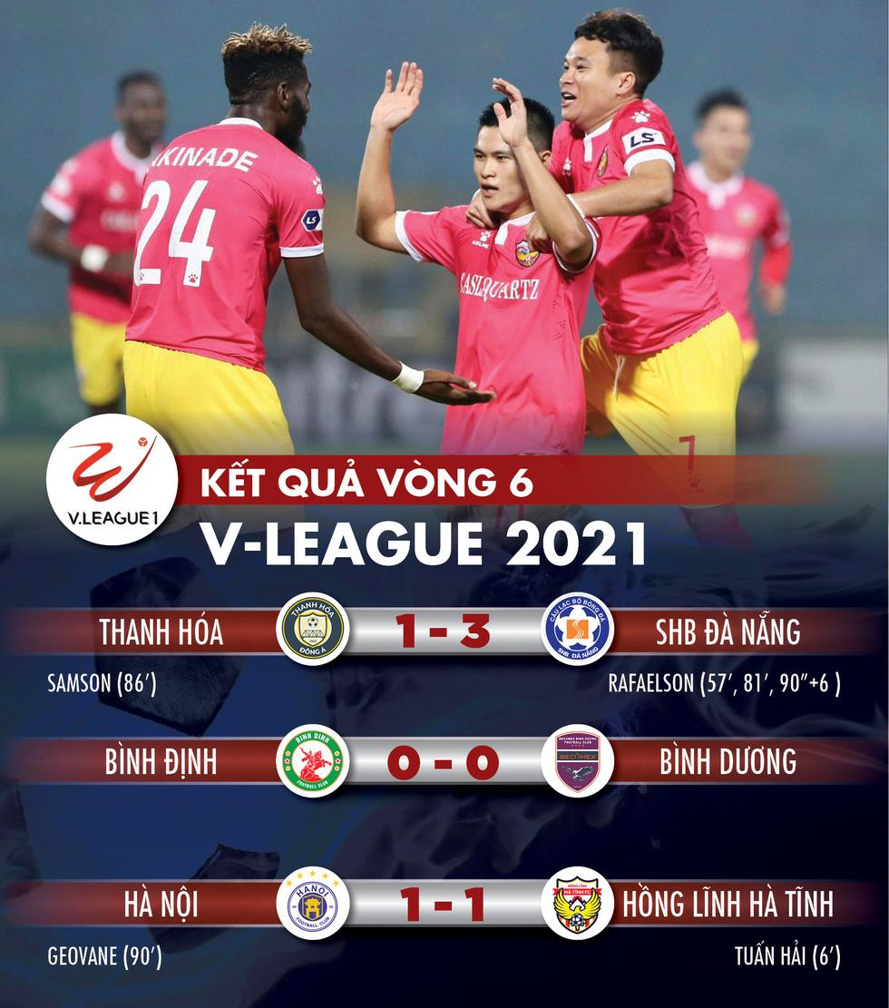 Kết quả V-League 2021: CLB Hà Nội rớt khỏi top 3 - Ảnh 1.