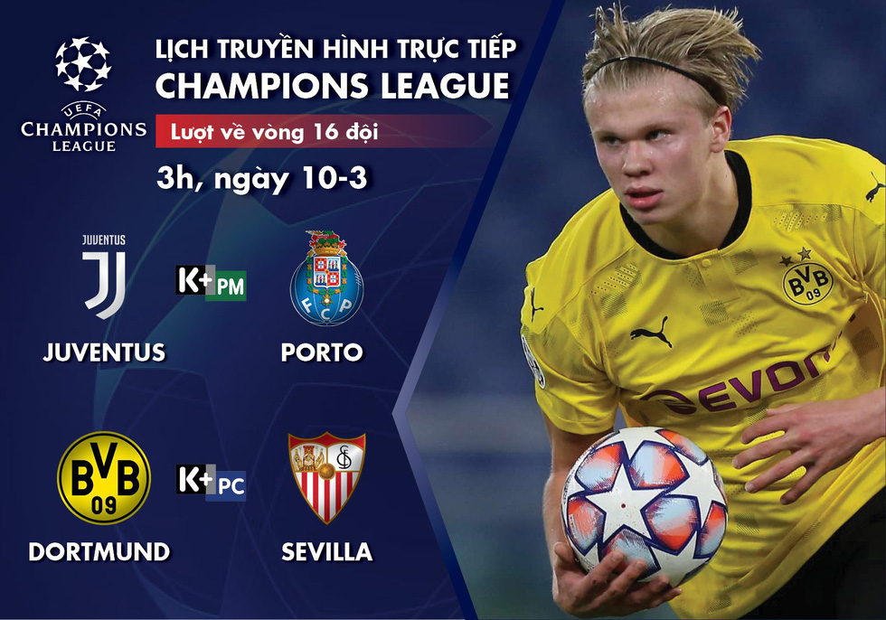Lịch trực tiếp Champions League ngày 10-3: Juventus - Porto, Dortmund - Sevilla - Ảnh 1.