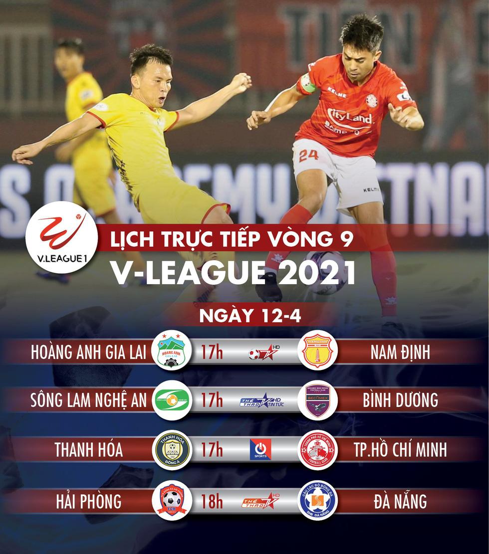 Lịch trực tiếp vòng 9 V-League: Hoàng Anh Gia Lai gặp Nam Định - Ảnh 1.