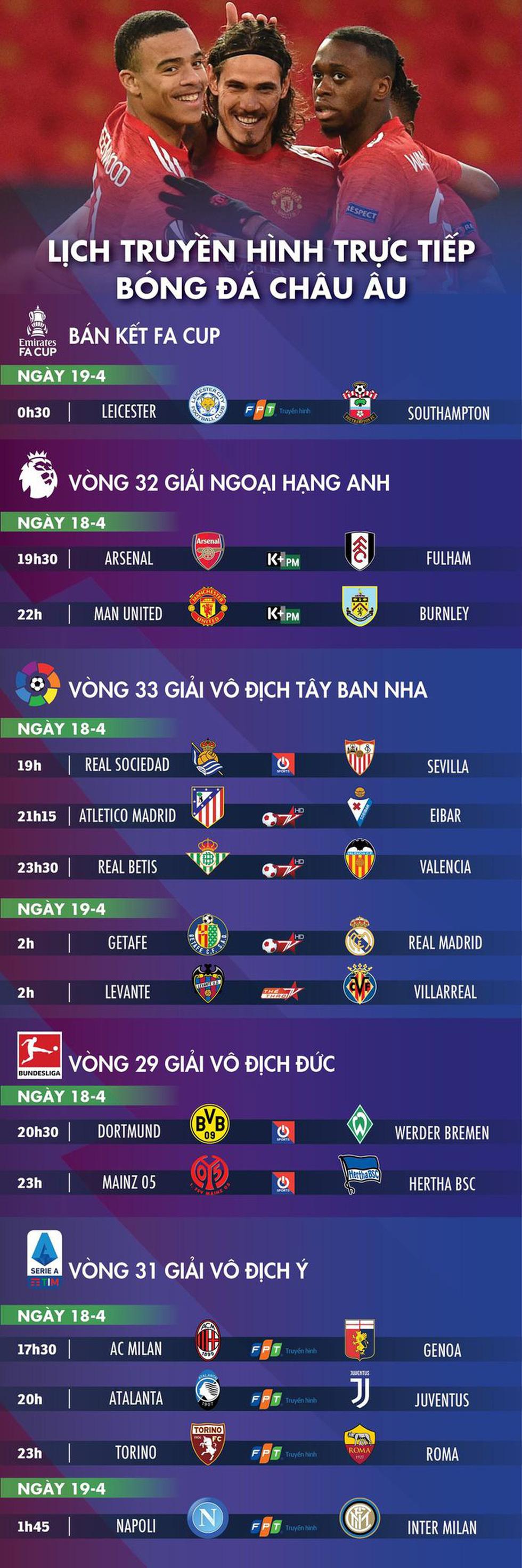 Lịch trực tiếp bóng đá châu Âu 18-4: Man United, Arsenal, Real và Juve thi đấu - Ảnh 1.