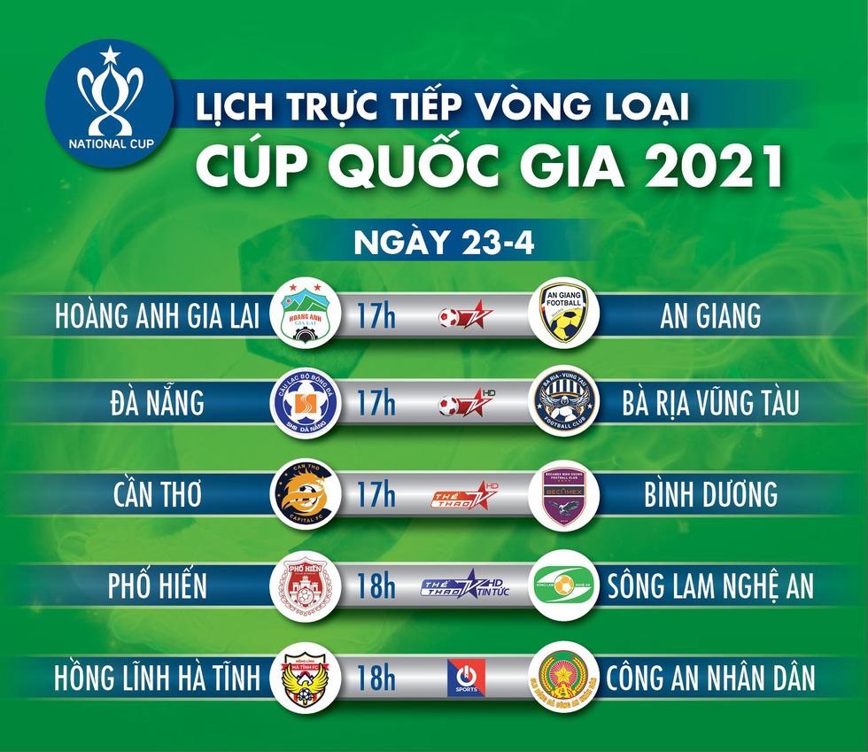 Lịch trực tiếp vòng loại Cúp quốc gia: HAGL, Bình Dương, SLNA thi đấu - Ảnh 1.