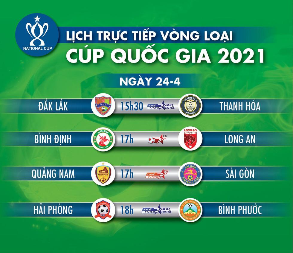 Lịch trực tiếp vòng loại Cúp quốc gia 2021: Thanh Hóa, Sài Gòn, Hải Phòng gặp các đội hạng nhất - Ảnh 1.