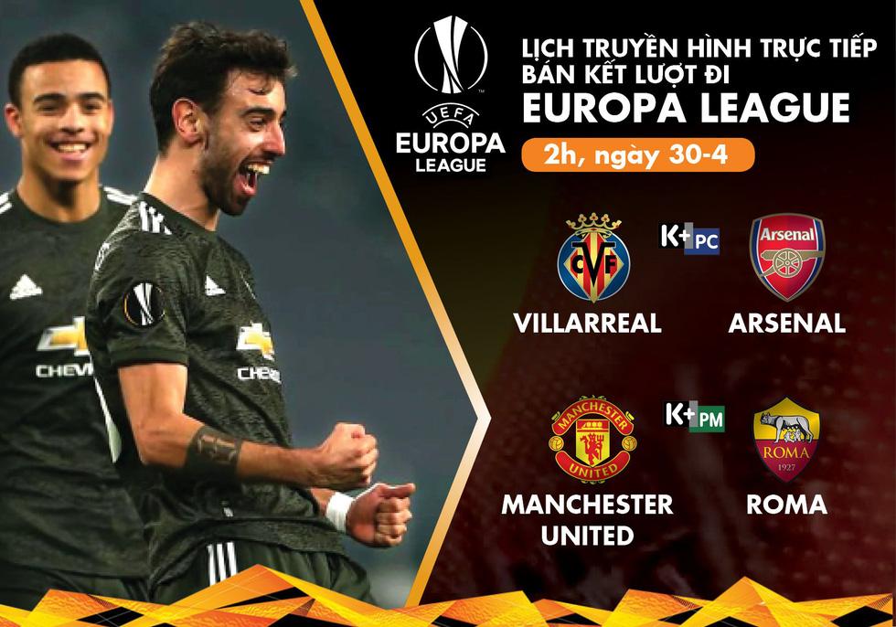 Lịch trực tiếp bán kết Europa League: Villarreal - Arsenal, Man United - Roma - Ảnh 1.