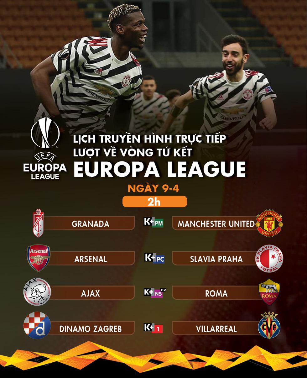 Lịch trực tiếp lượt đi vòng tứ kết Europa League: Man United và Arsenal thi đấu - Ảnh 1.