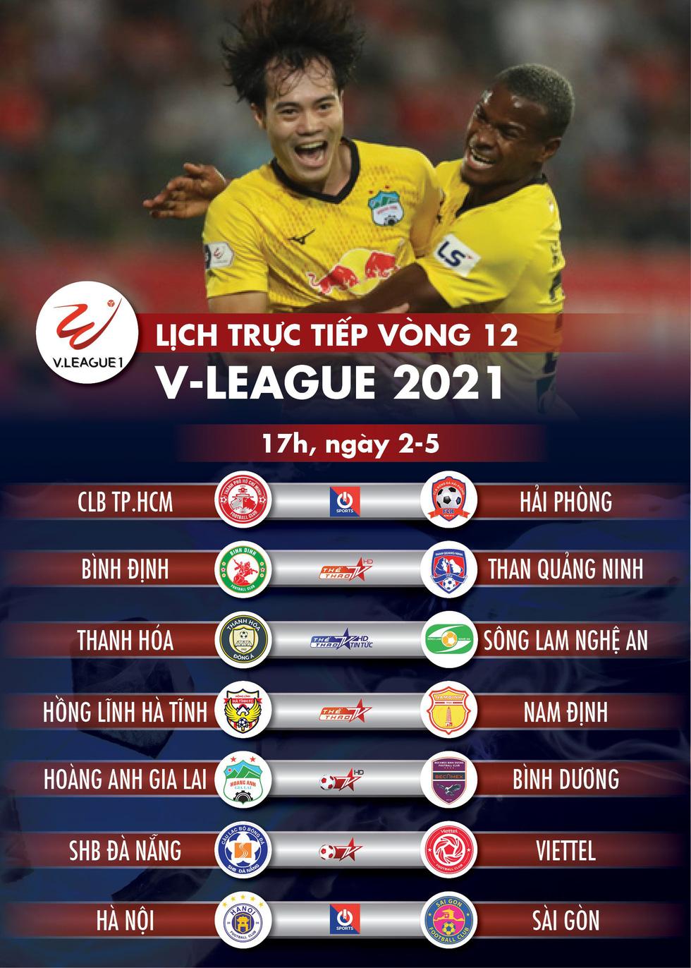 Lịch trực tiếp vòng 12 V-League 2021: HAGL - Bình Dương, Đà Nẵng - Viettel - Ảnh 1.