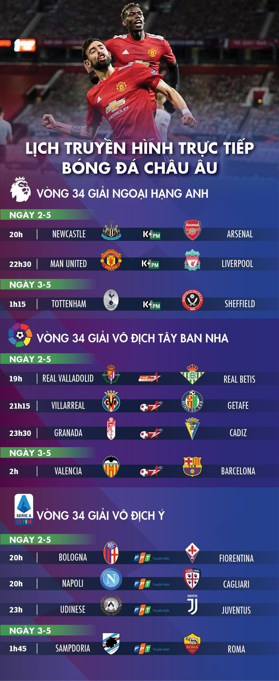 Lịch trực tiếp bóng đá châu Âu 2-5: Man United - Liverpool - Ảnh 1.