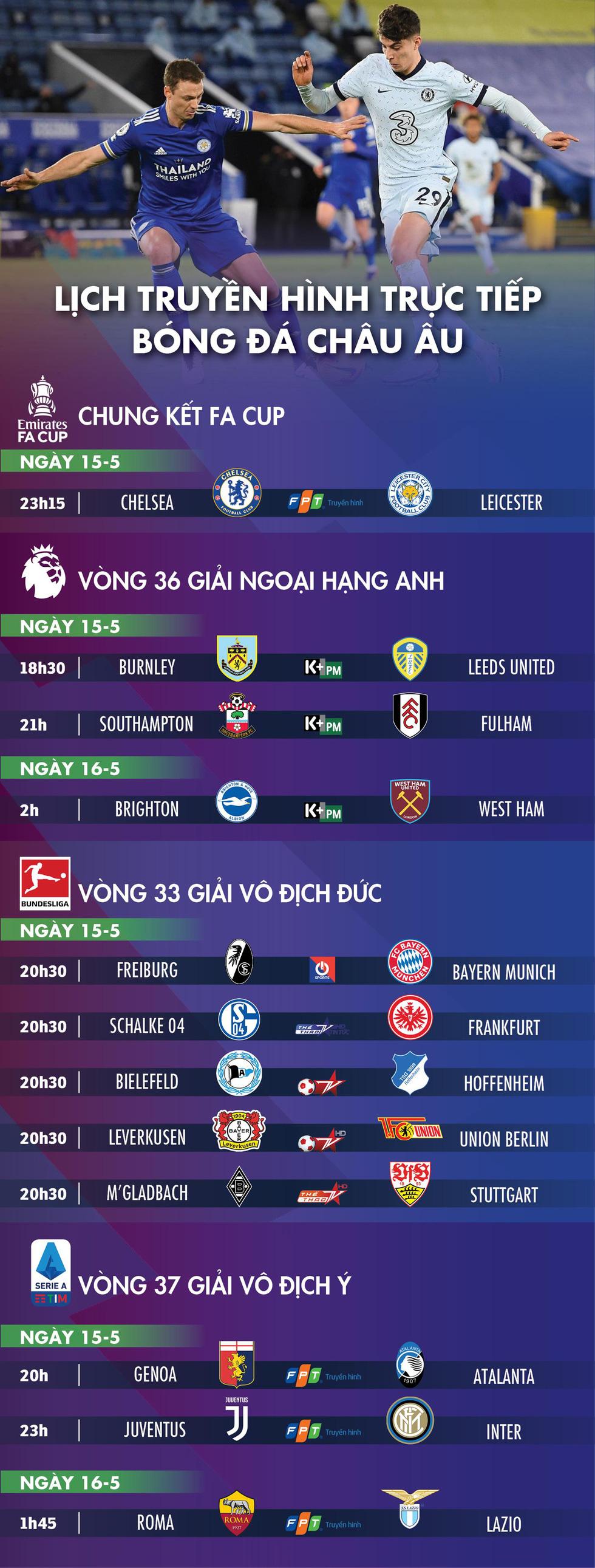 Lịch trực tiếp bóng đá châu Âu: Chung kết FA Cup, Juve - Inter - Ảnh 1.