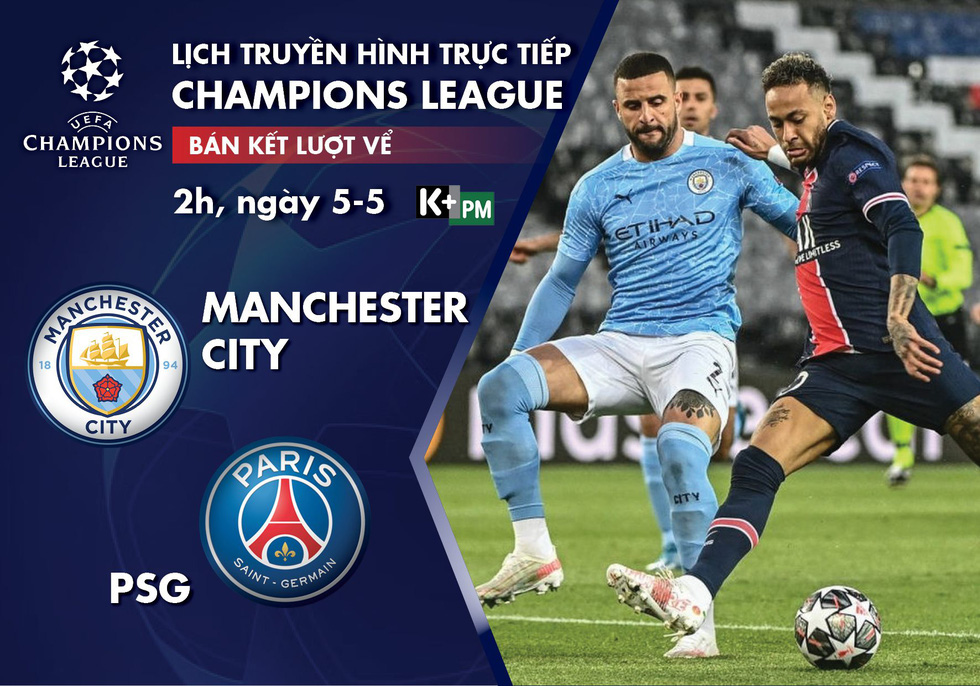 Lịch trực tiếp Champions League: Man City - PSG - Ảnh 1.