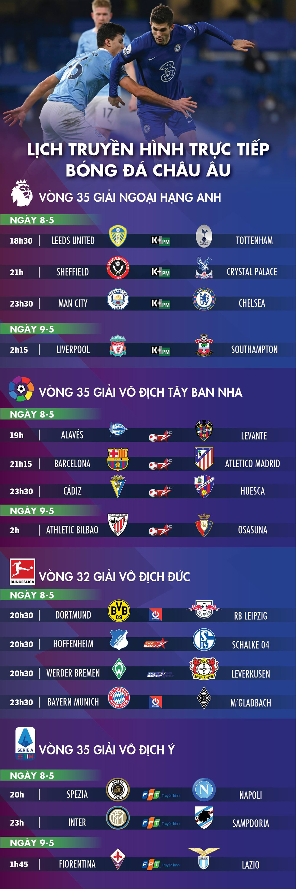 Lịch trực tiếp bóng đá châu Âu: Man City - Chelsea, Barca - Atletico Madrid - Ảnh 1.