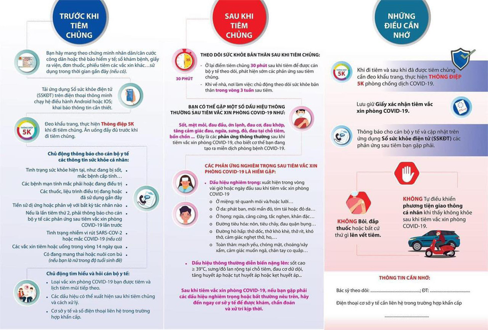 TP.HCM hướng dẫn tiêm chủng vắc xin COVID-19 an toàn - Ảnh 2.