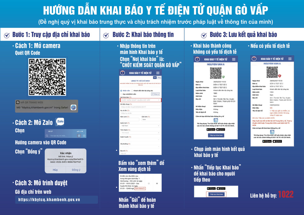 Hướng dẫn khai báo y tế điện tử cho người dân ra, vào quận Gò Vấp - Ảnh 1.