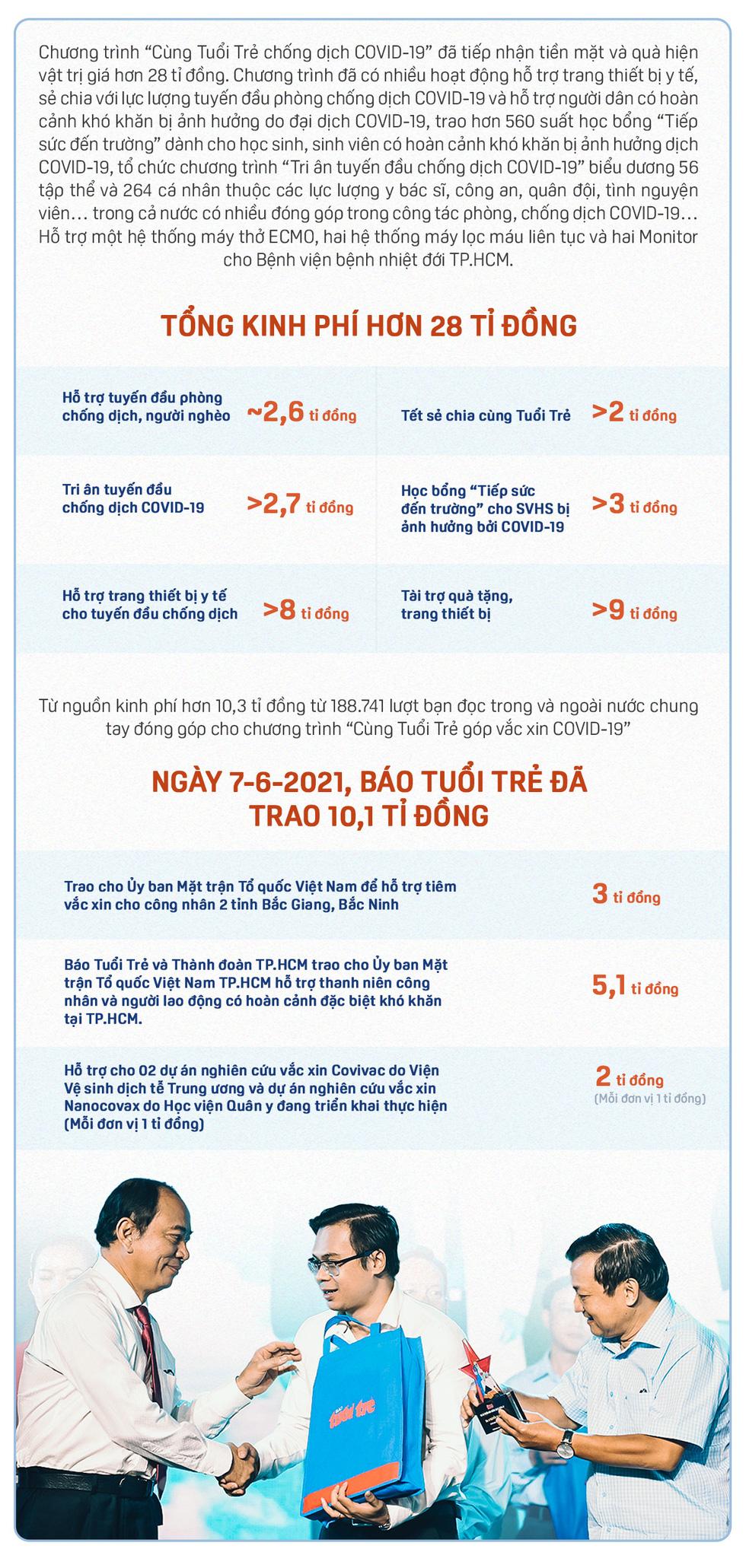 Hy vọng cuối năm 2021 có vắc xin ngừa COVID-19 made in Việt Nam - Ảnh 6.