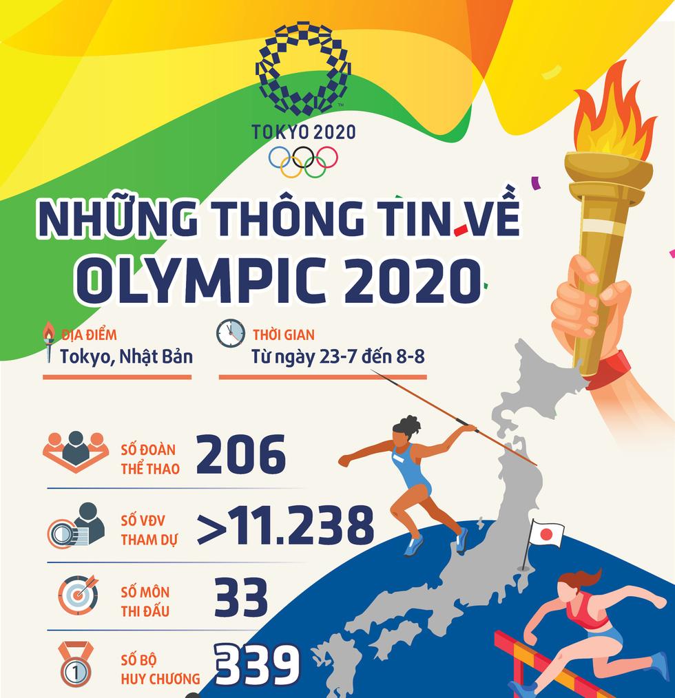 Đài lửa đã được thắp sáng, Olympic 2020 chính thức khai mạc - Ảnh 32.