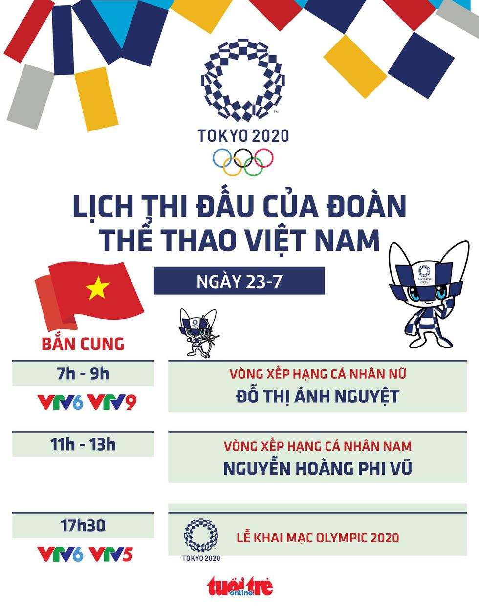 Lịch thi đấu ngày 23-7 của đoàn thể thao Việt Nam tại Olympic 2020 - Ảnh 1.