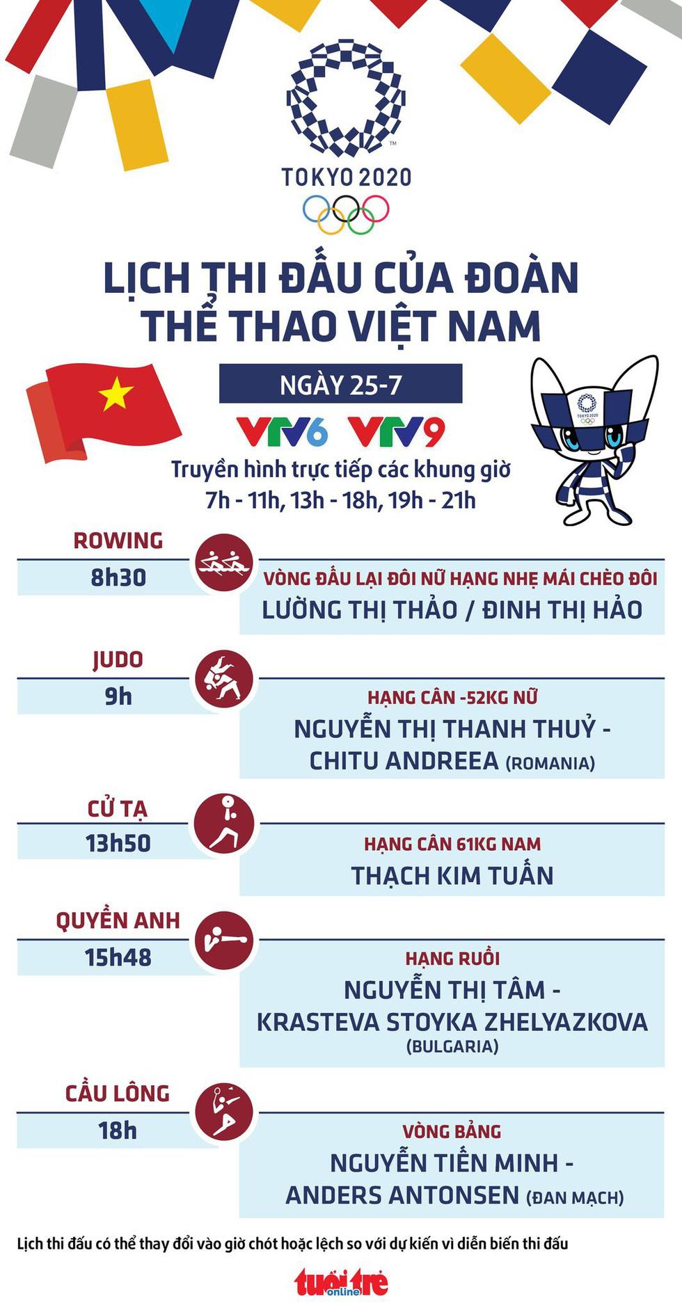 Lịch thi đấu ngày 25-7 của đoàn thể thao Việt Nam tại Olympic 2020: Thạch Kim Tuấn thi đấu - Ảnh 1.
