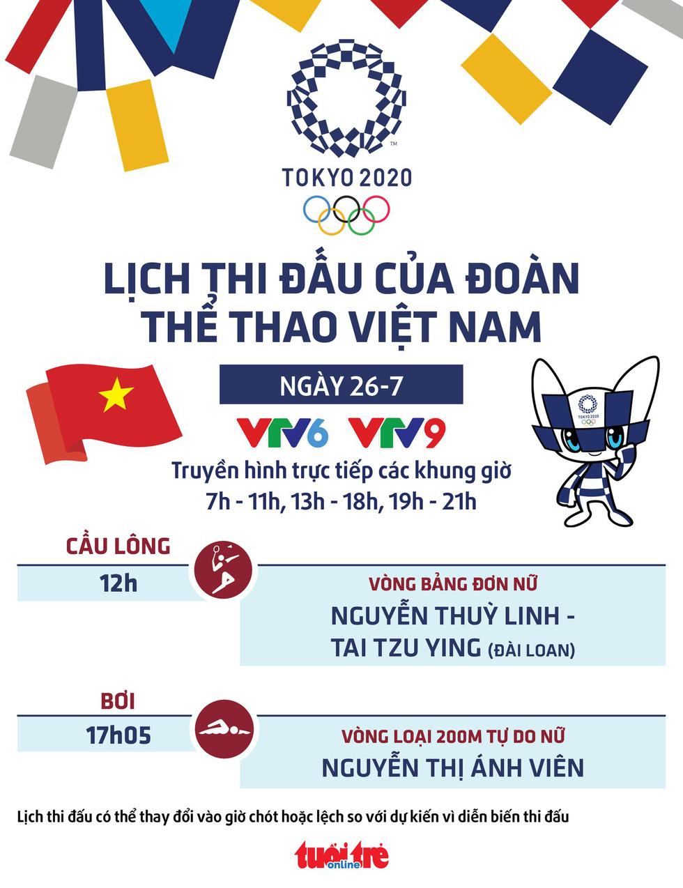 Lịch thi đấu ngày 26-7 của đoàn thể thao Việt Nam tại Olympic 2020: Ánh Viên thi đấu - Ảnh 1.