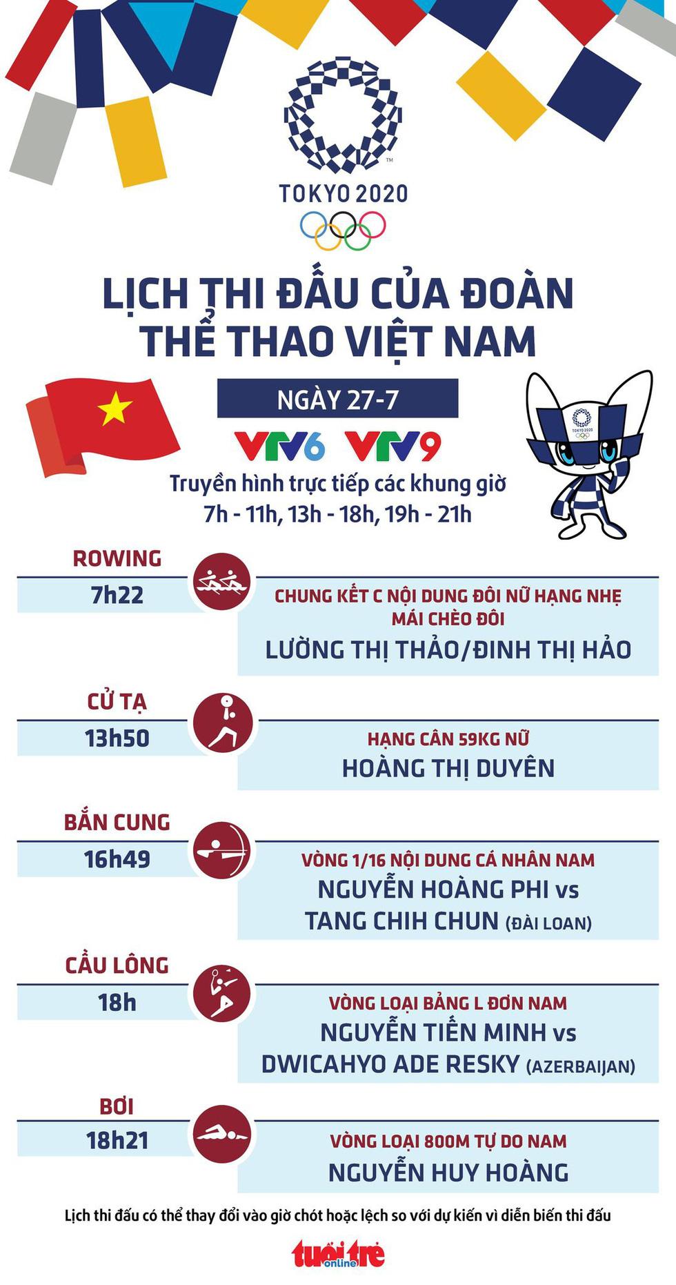 Lịch thi đấu ngày 27-7 của đoàn thể thao Việt Nam tại Olympic 2020: Huy Hoàng xuất trận - Ảnh 1.