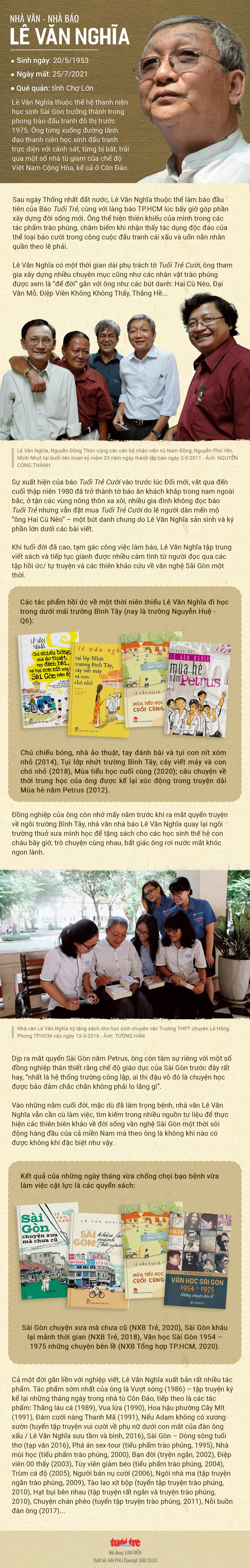 Nhớ anh Lê Văn Nghĩa: Một sát na vui vẻ của đường trần - Ảnh 5.