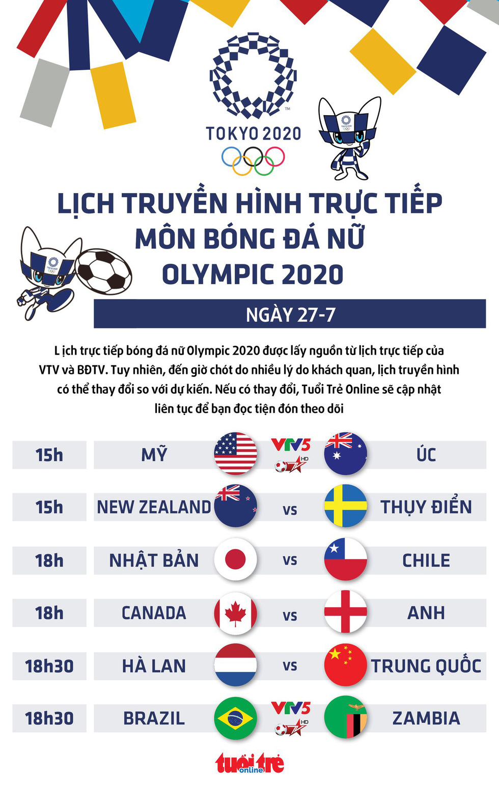 Lịch trực tiếp bóng đá nữ Olympic 2020: Mỹ - Úc, Hà Lan - Trung Quốc - Ảnh 1.