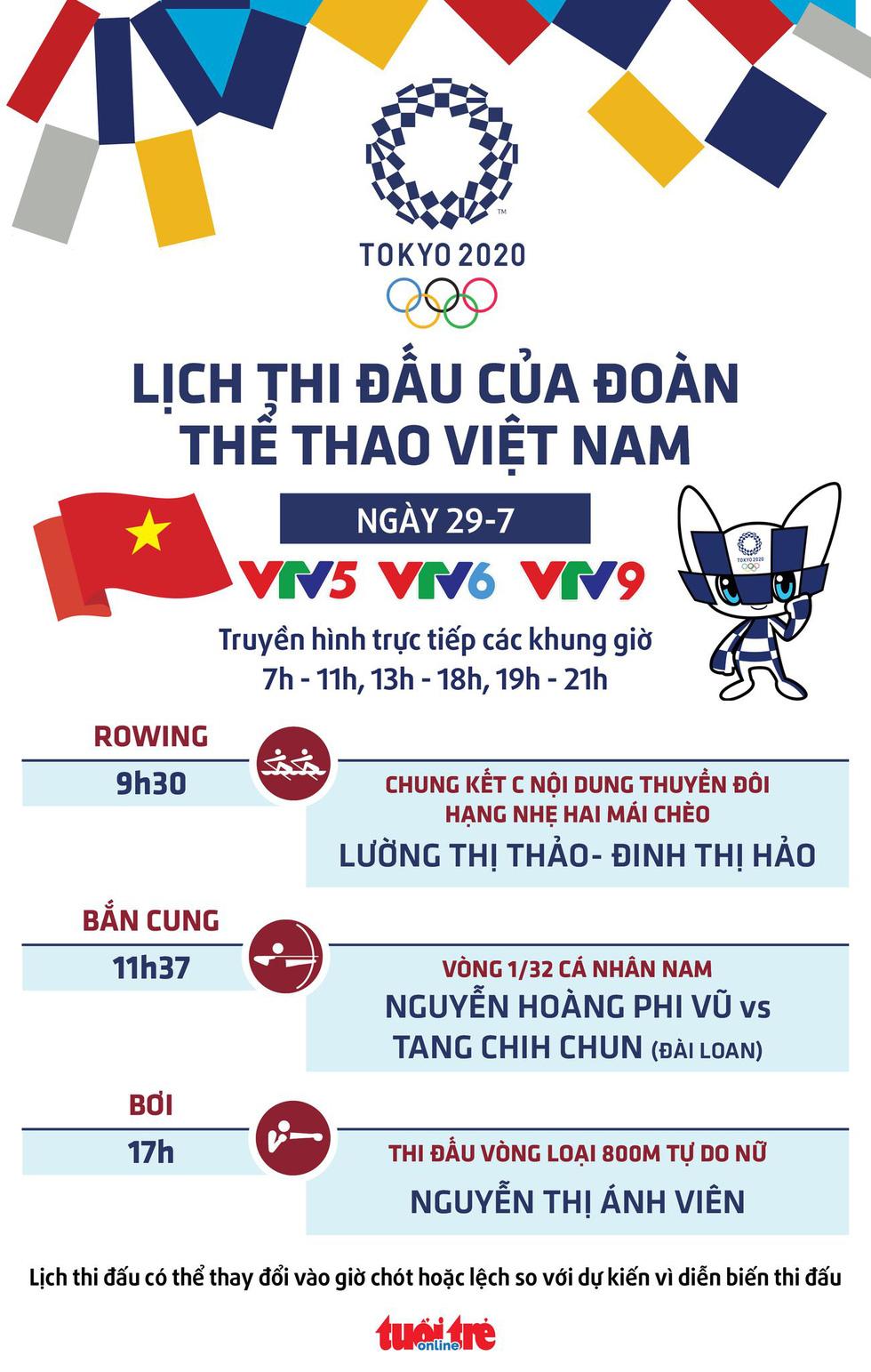Lịch thi đấu ngày 29-7 của đoàn thể thao Việt Nam tại Olympic 2020: Ánh Viên đấu nội dung cuối - Ảnh 1.